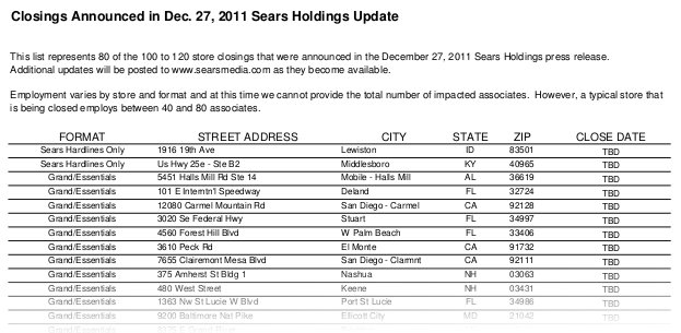 No NYC Stores Show Up On The List Of Sears And Kmart Closing